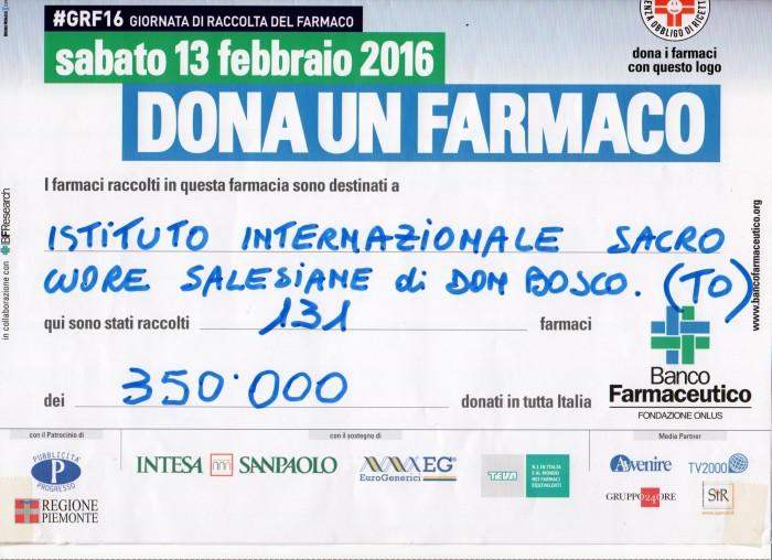 Banco farmaceutico_esito